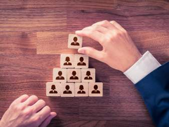 HR staffing company: An essential companion of every business